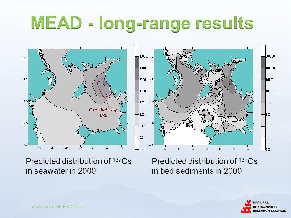 MEAD - long-range results