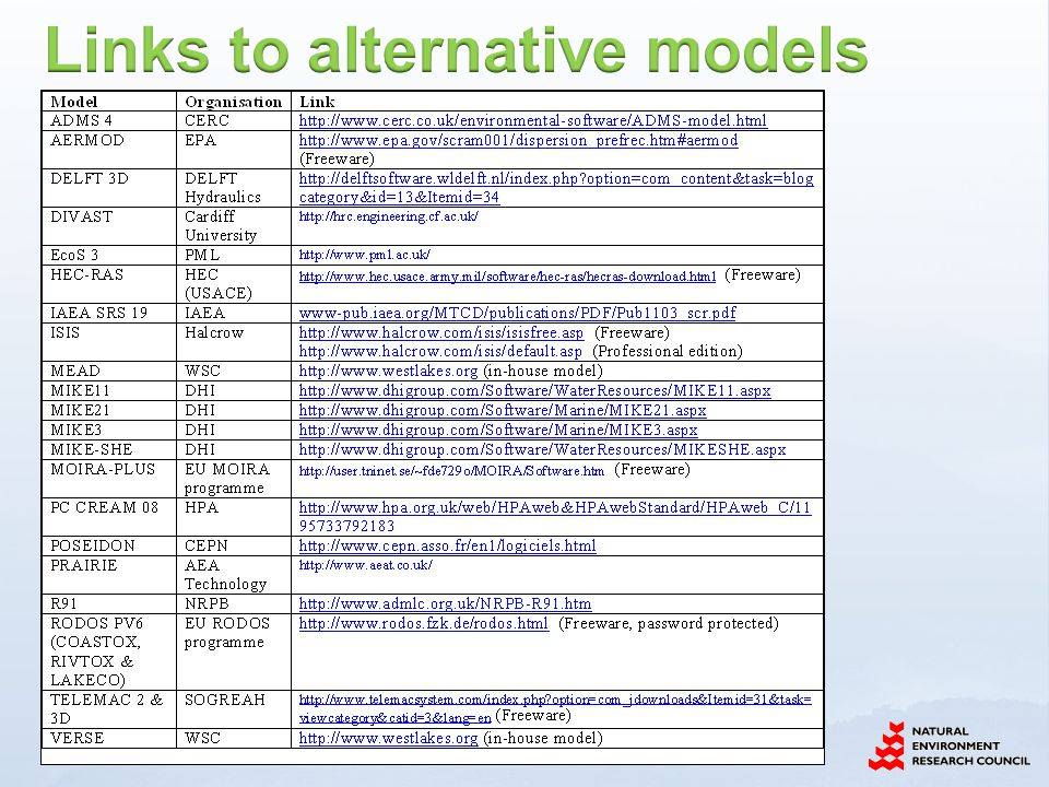 Links to alternative models