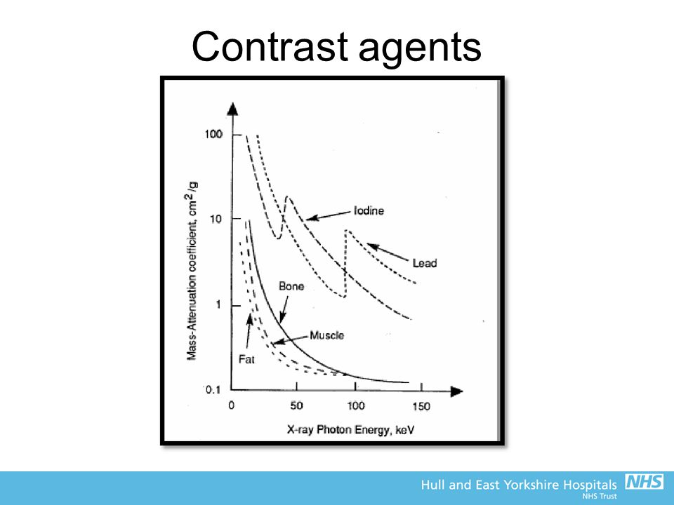 Contrast agents