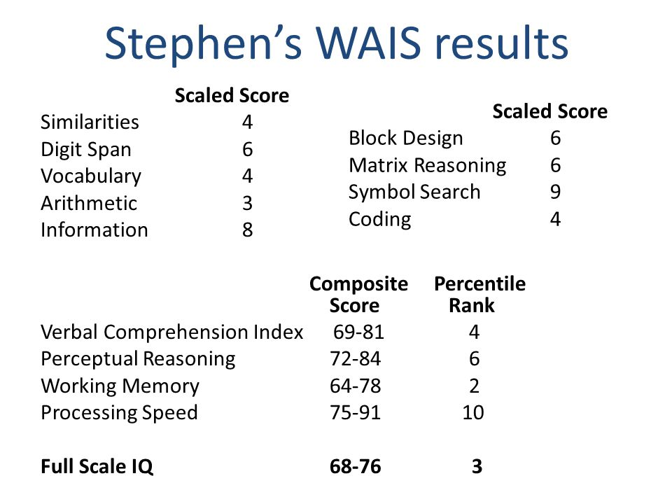 Stephen's WAIS results