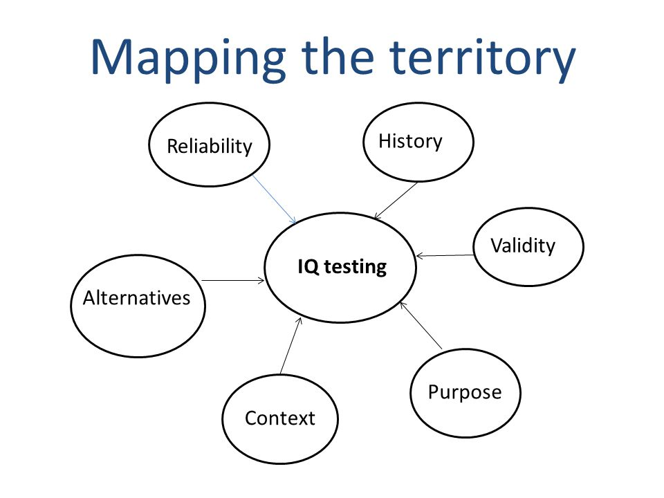 Mapping the territory History Reliability Validity IQ testing