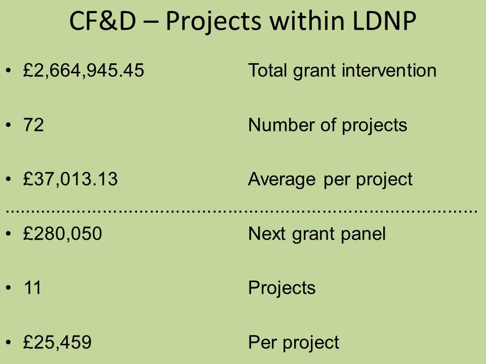 CF&D – Projects within LDNP