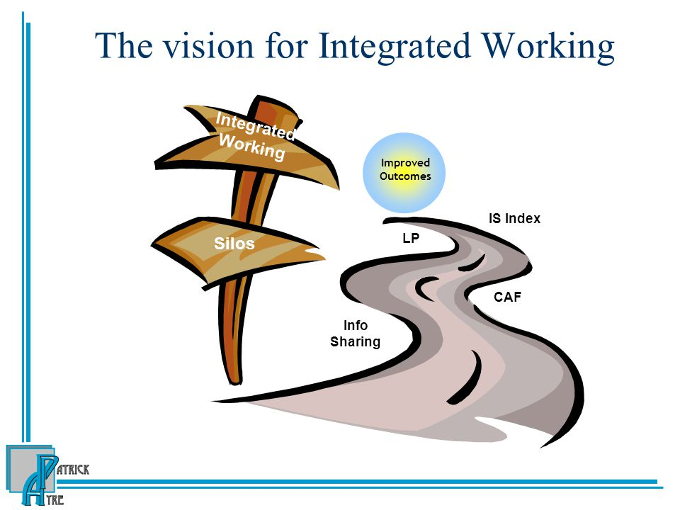 The vision for Integrated Working