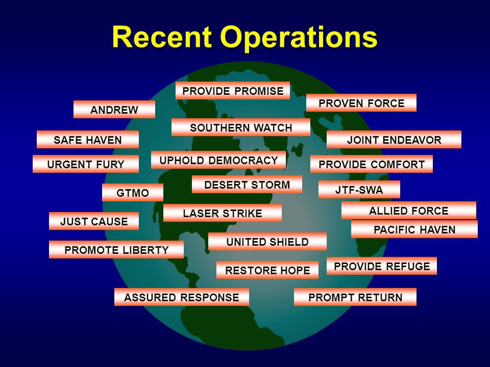 Recent Operations PROVIDE PROMISE PROVEN FORCE ANDREW SOUTHERN WATCH