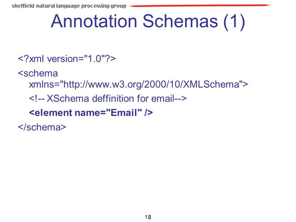 Annotation Schemas (1) < xml version= 1.0 >