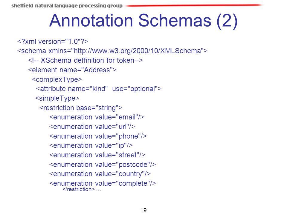 Annotation Schemas (2) < xml version= 1.0 >