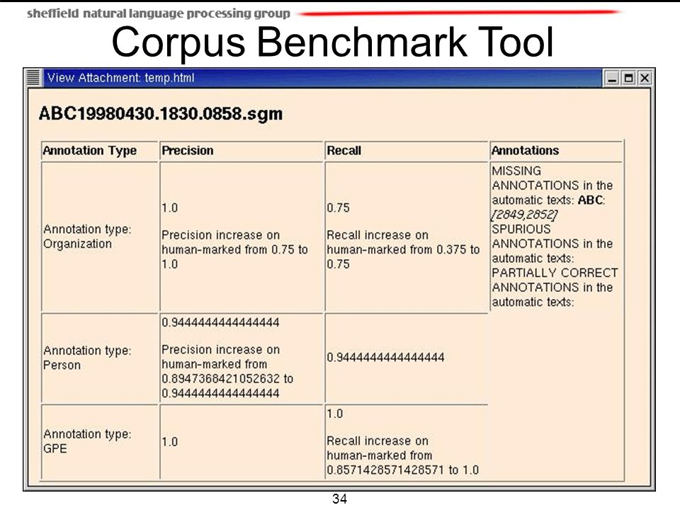 Corpus Benchmark Tool 34