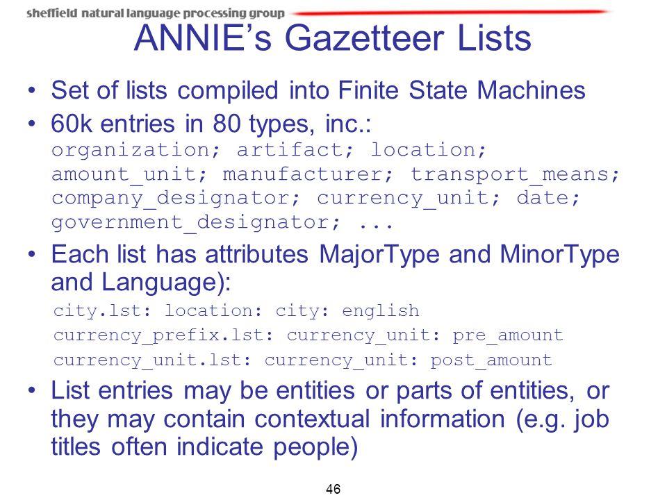 ANNIE's Gazetteer Lists