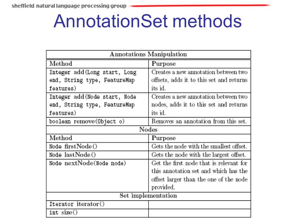 AnnotationSet methods
