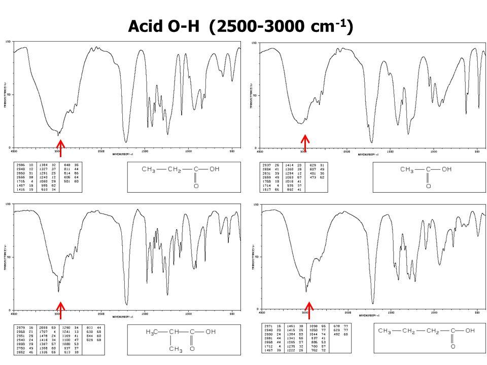 Acid O-H (2500-3000 cm-1)
