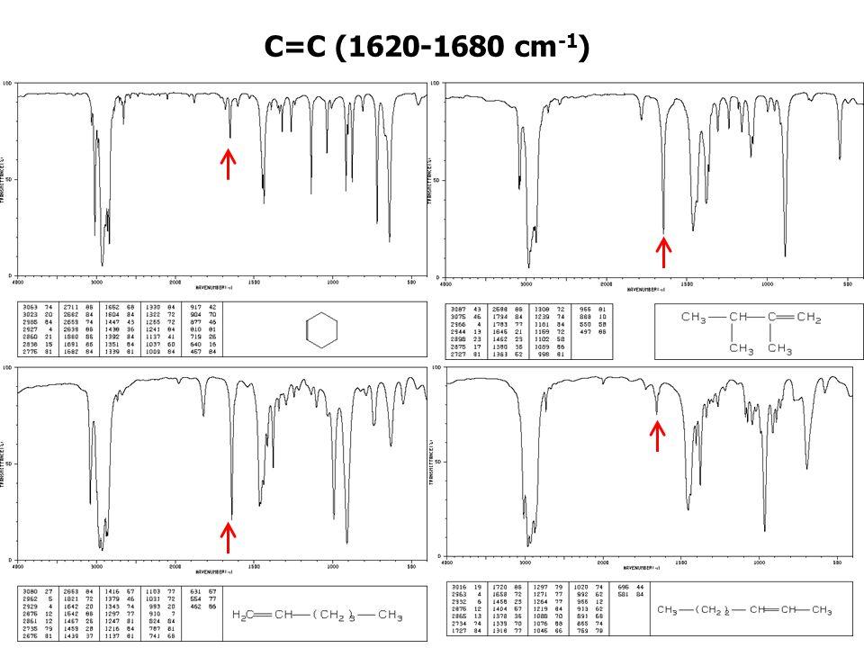 C=C (1620-1680 cm-1)