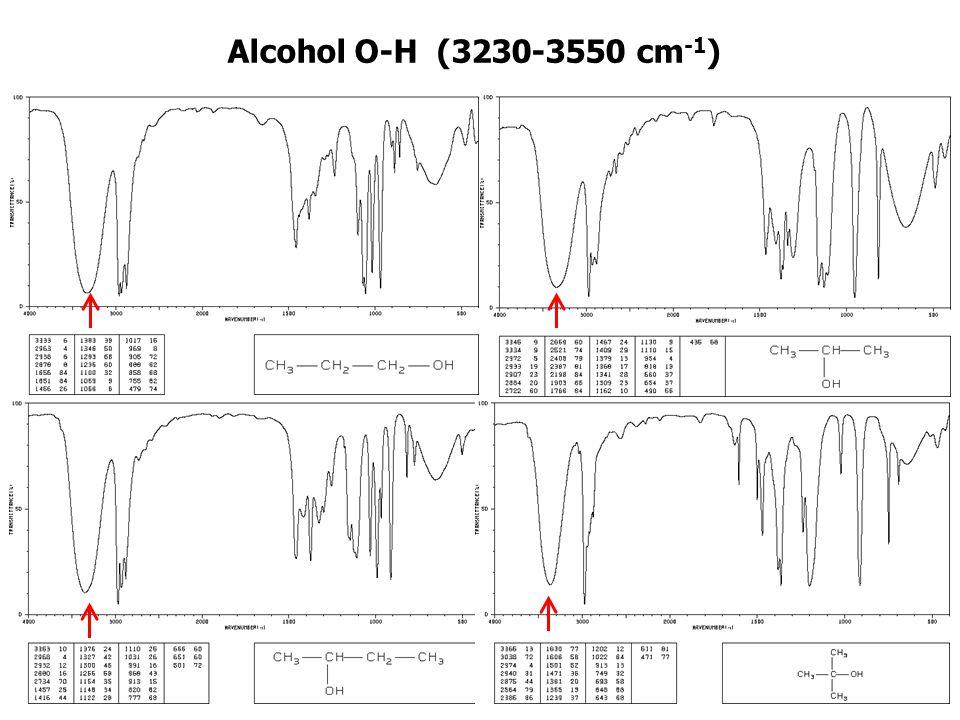 Alcohol O-H (3230-3550 cm-1)