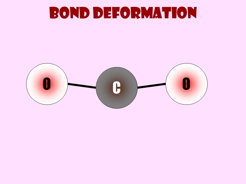 Bond deformation O O C