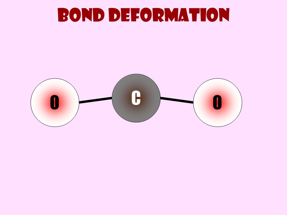 Bond deformation C O O