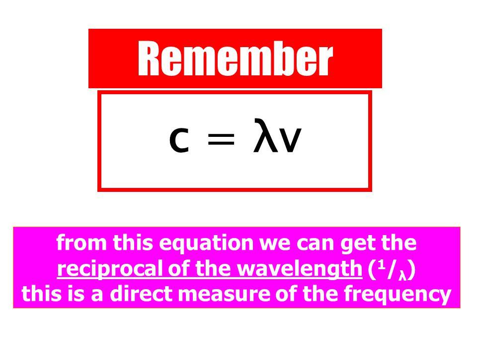 Remember c = λv.