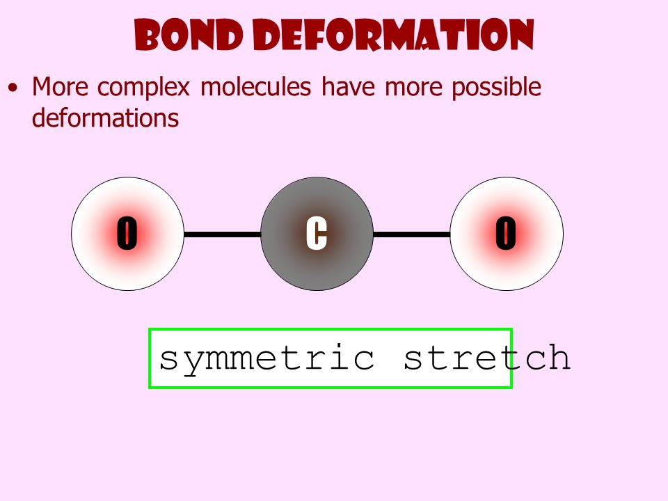 Bond deformation O C O symmetric stretch