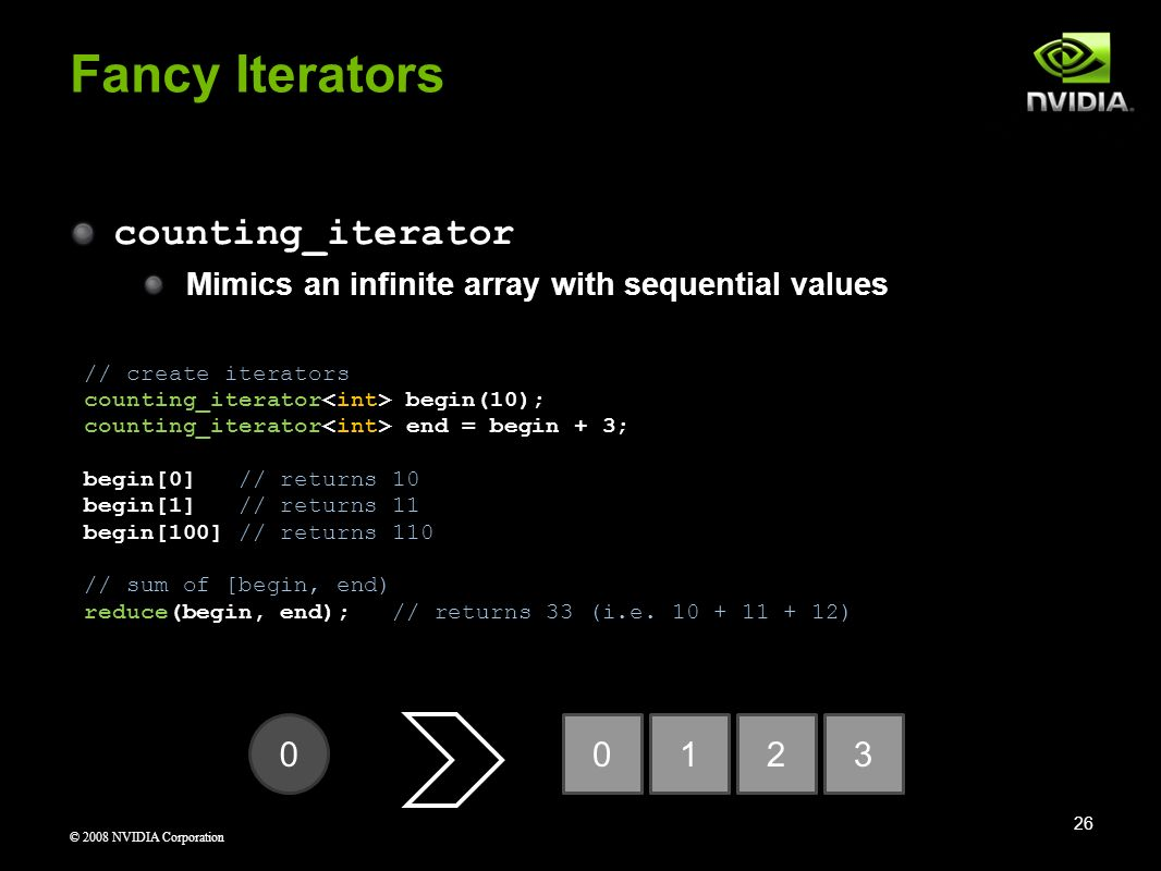 Fancy Iterators counting_iterator 1 2 3
