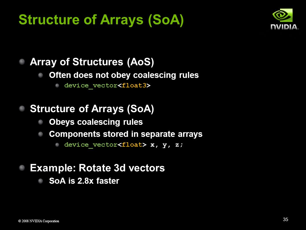 Structure of Arrays (SoA)