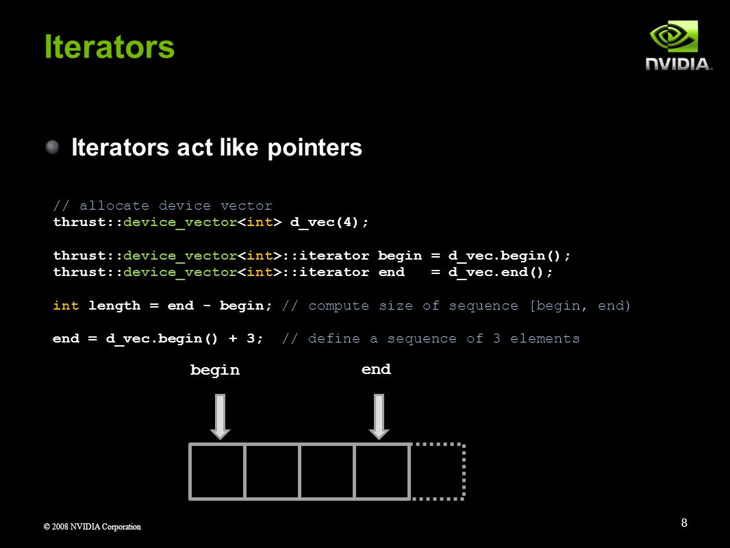 Iterators Iterators act like pointers begin end