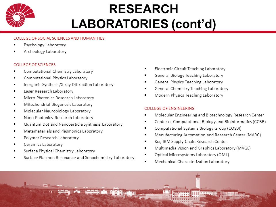 RESEARCH LABORATORIES (cont'd)