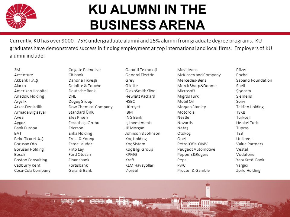 KU ALUMNI IN THE BUSINESS ARENA