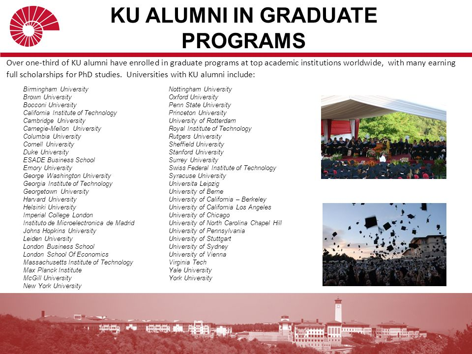 KU ALUMNI IN GRADUATE PROGRAMS
