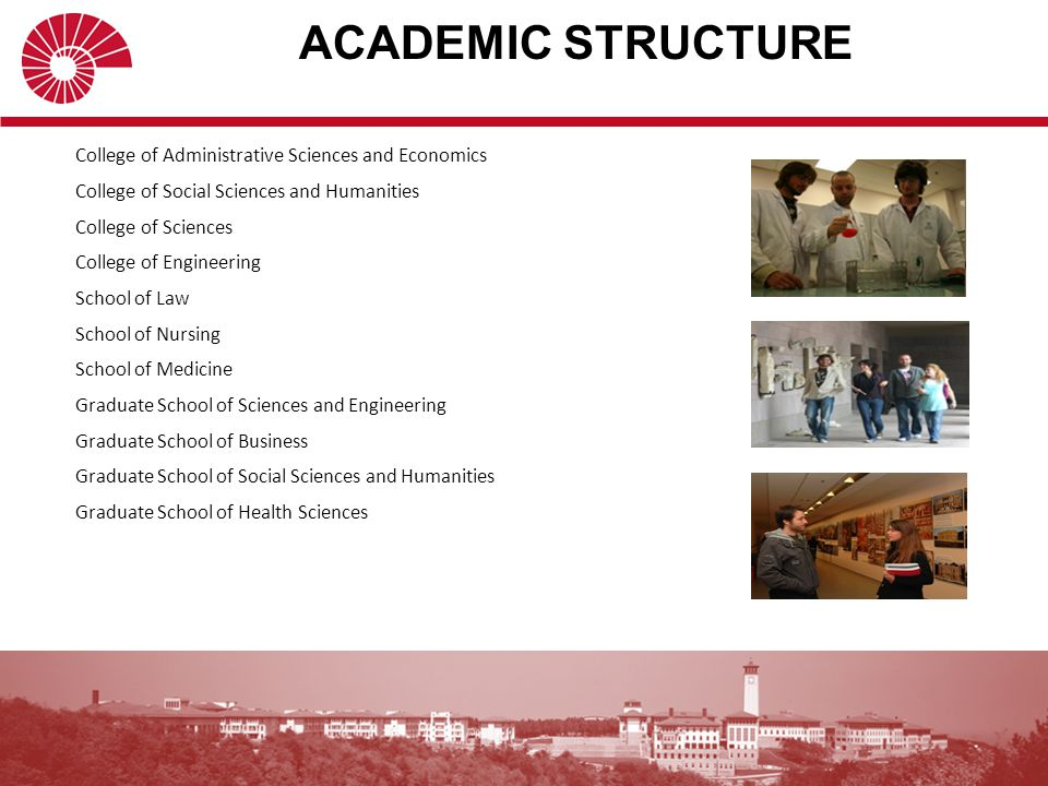 ACADEMIC STRUCTURE College of Administrative Sciences and Economics