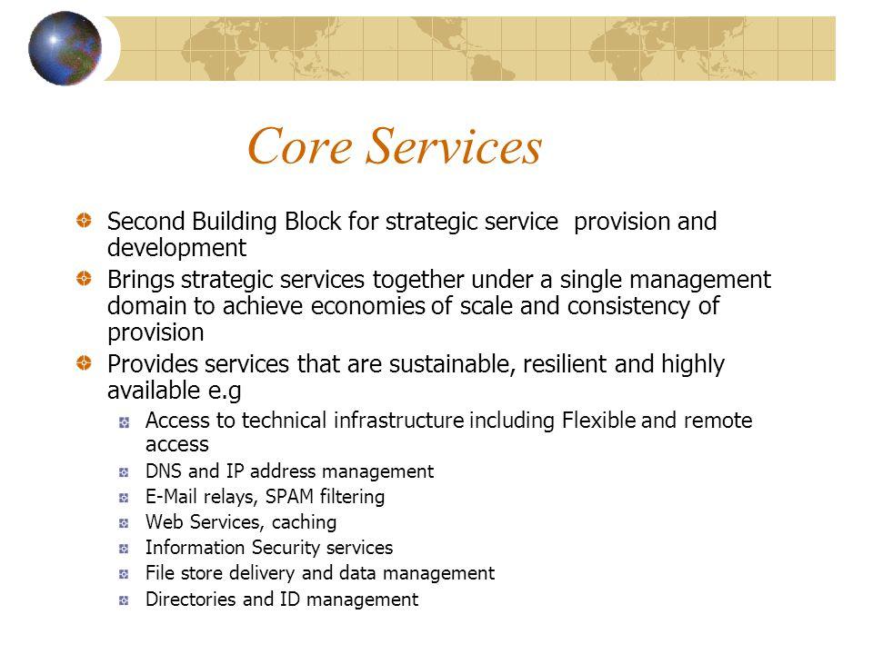 Core Services Second Building Block for strategic service provision and development.