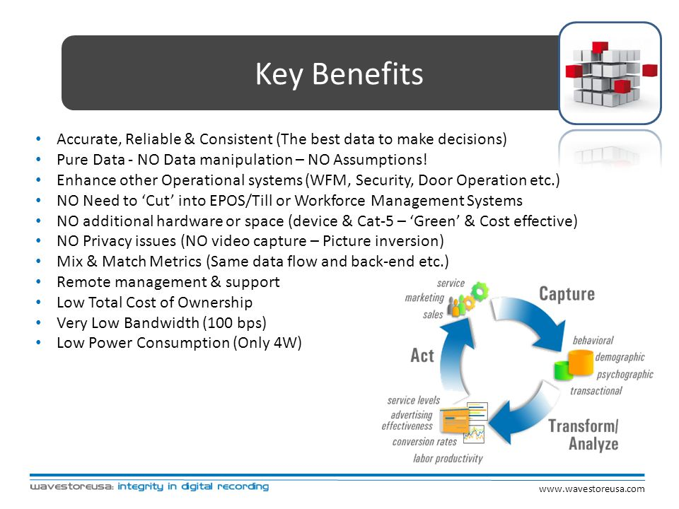 Key Benefits Accurate, Reliable & Consistent (The best data to make decisions) Pure Data - NO Data manipulation – NO Assumptions!