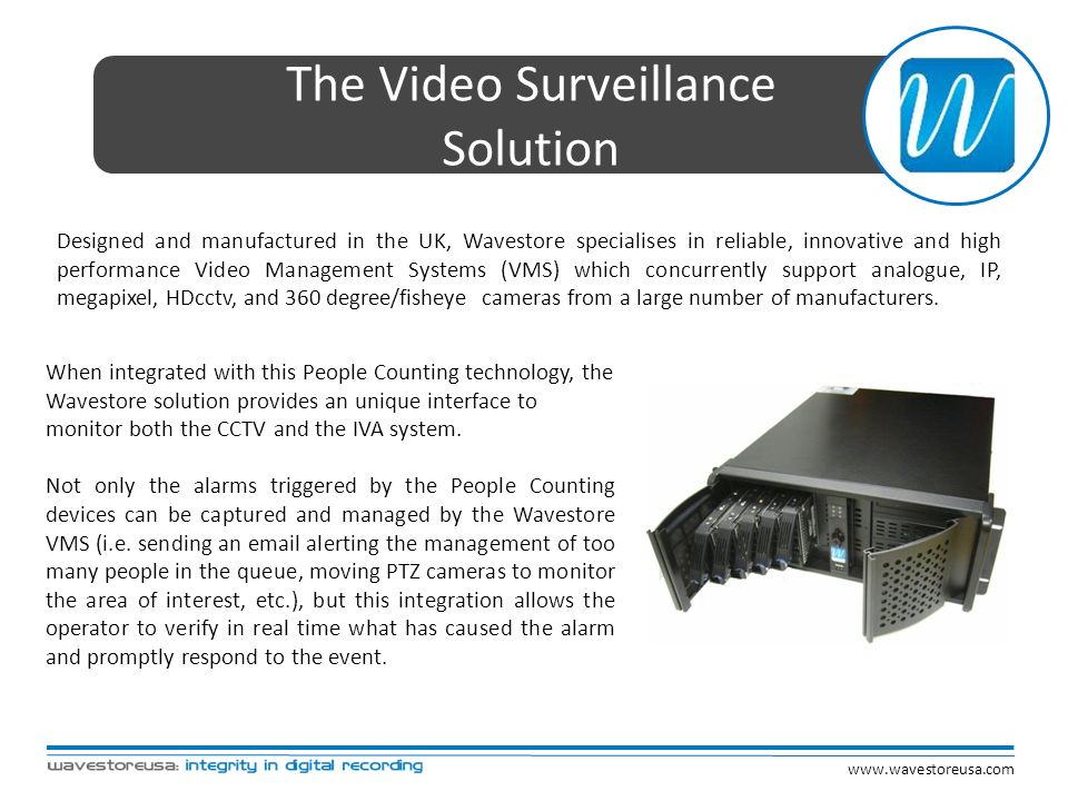 The Video Surveillance