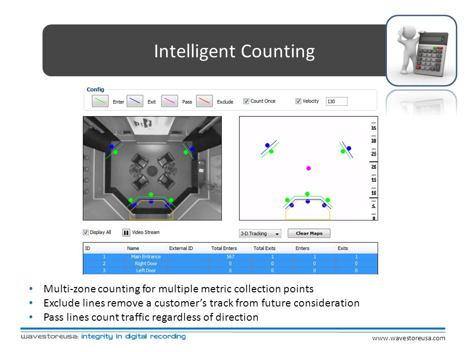 Intelligent Counting Multi-zone counting for multiple metric collection points. Exclude lines remove a customer's track from future consideration.