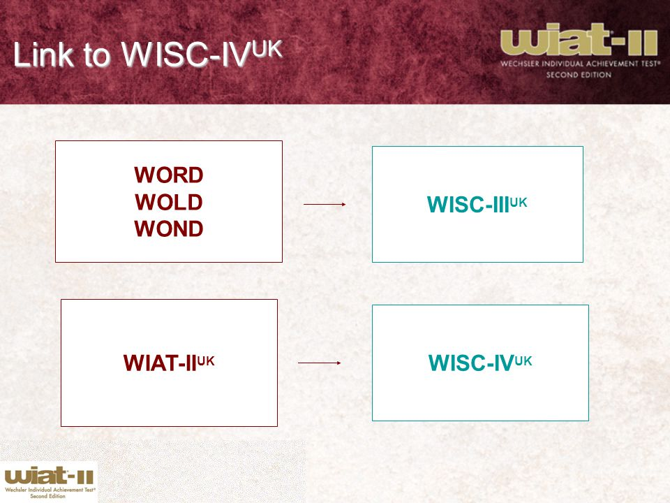 Link to WISC-IVUK WORD WOLD WOND WISC-IIIUK WIAT-IIUK WISC-IVUK