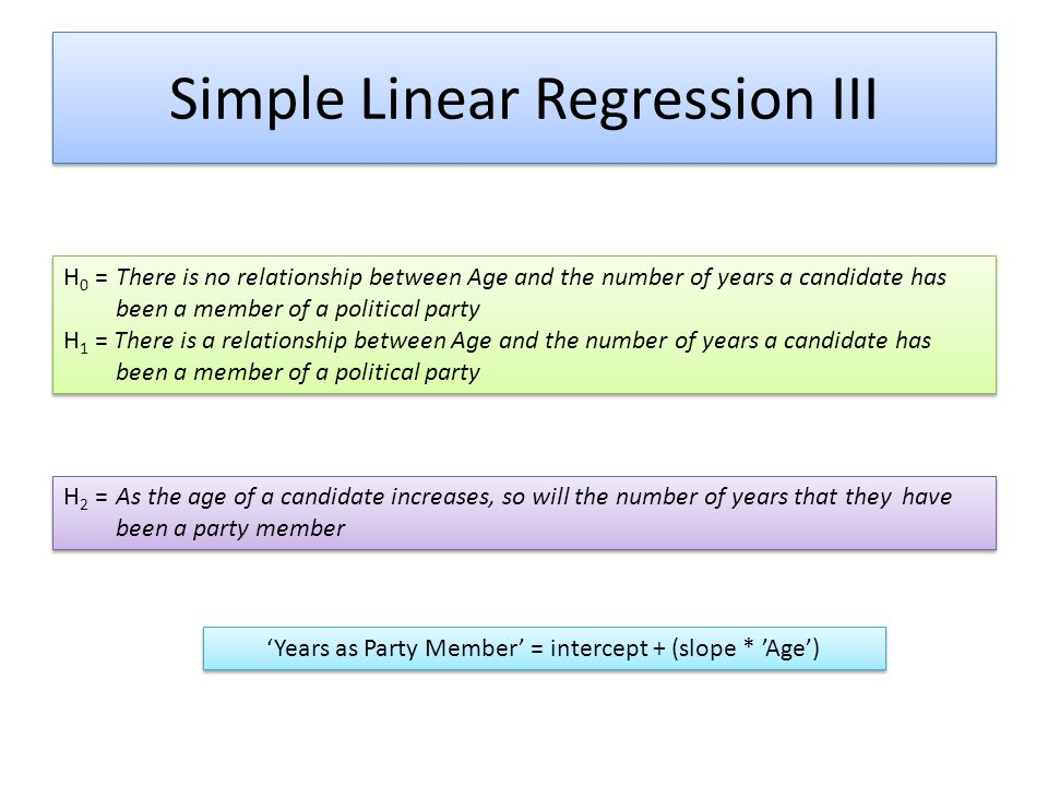 Simple Linear Regression III