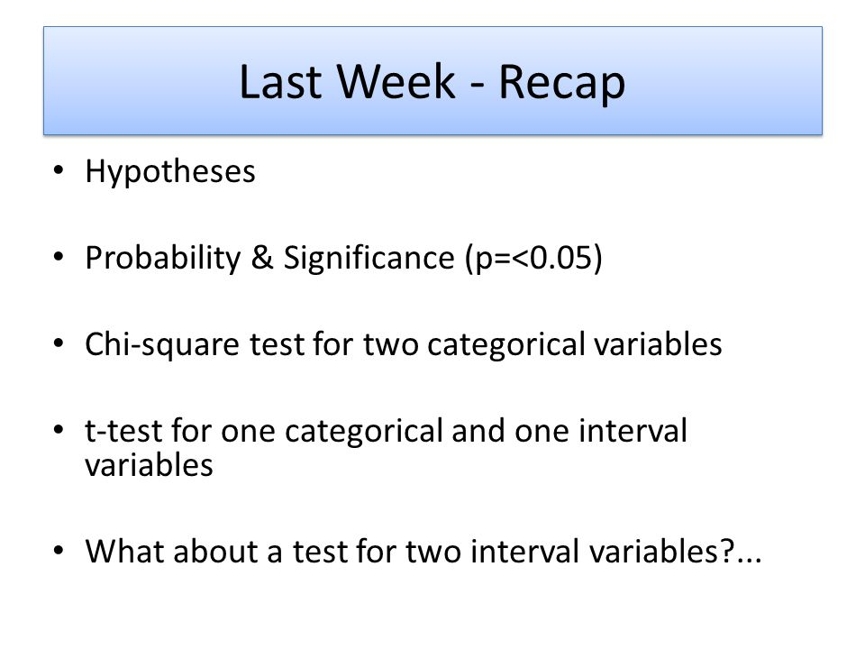 Last Week - Recap Hypotheses Probability & Significance (p=<0.05)