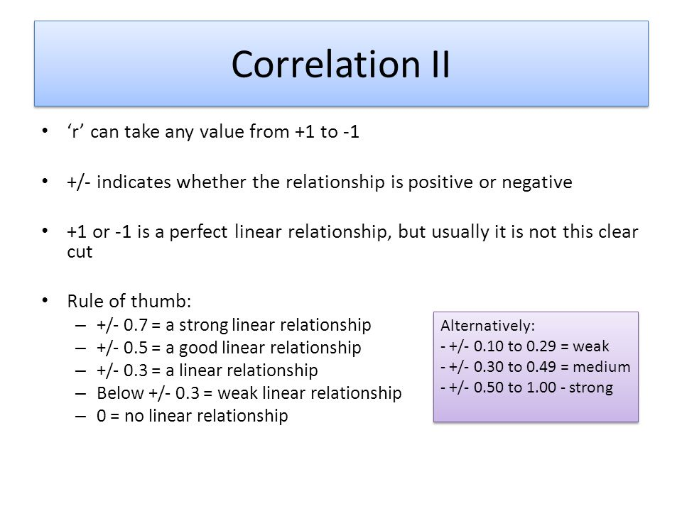 Correlation II 'r' can take any value from +1 to -1