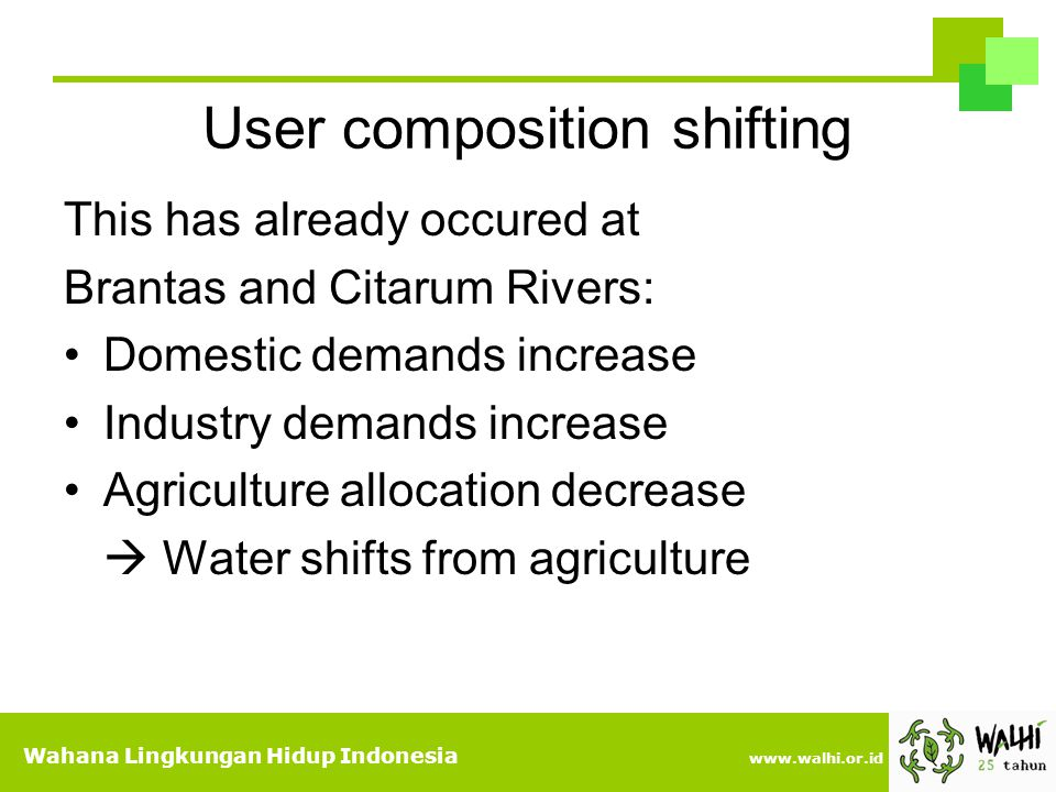 User composition shifting