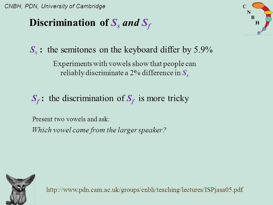 Discrimination of Ss and Sf