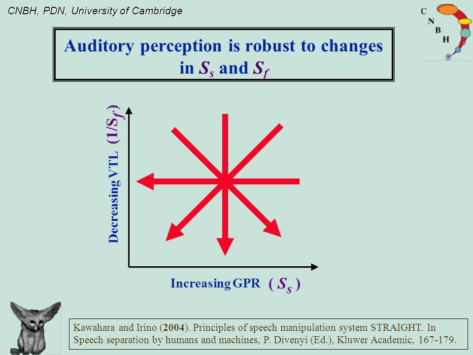 Auditory perception is robust to changes in Ss and Sf