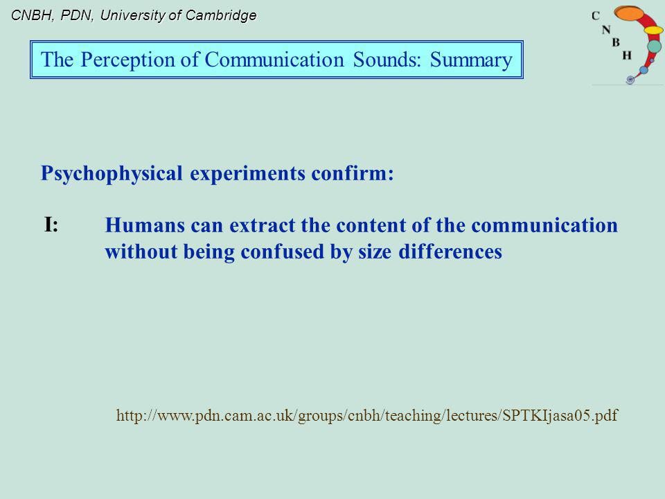 Psychophysical experiments confirm: