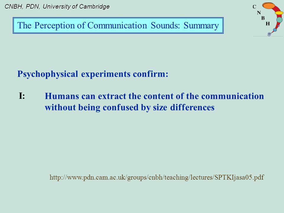 Psychophysical experiments confirm: