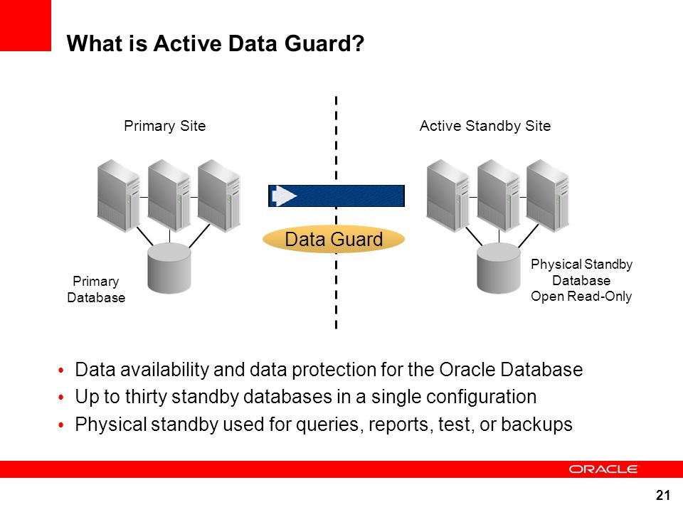 What is Active Data Guard