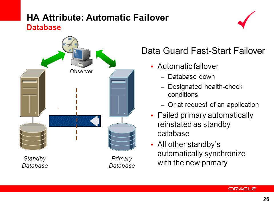 HA Attribute: Automatic Failover Database