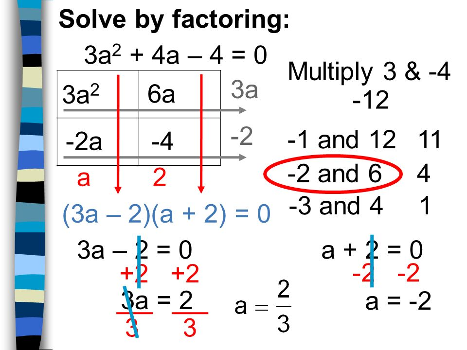 Solve by factoring: 3a2 + 4a – 4 = 0. Multiply 3 & -4. 3a. 3a2. 6a. -12. -2. -2a. -4. -1 and 12.