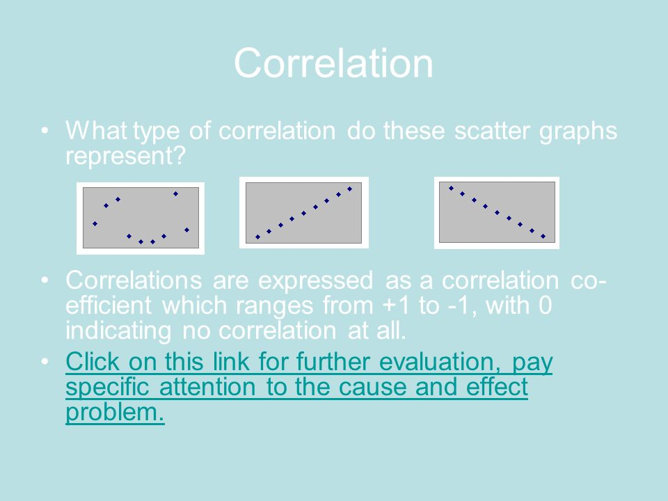 Correlation What type of correlation do these scatter graphs represent
