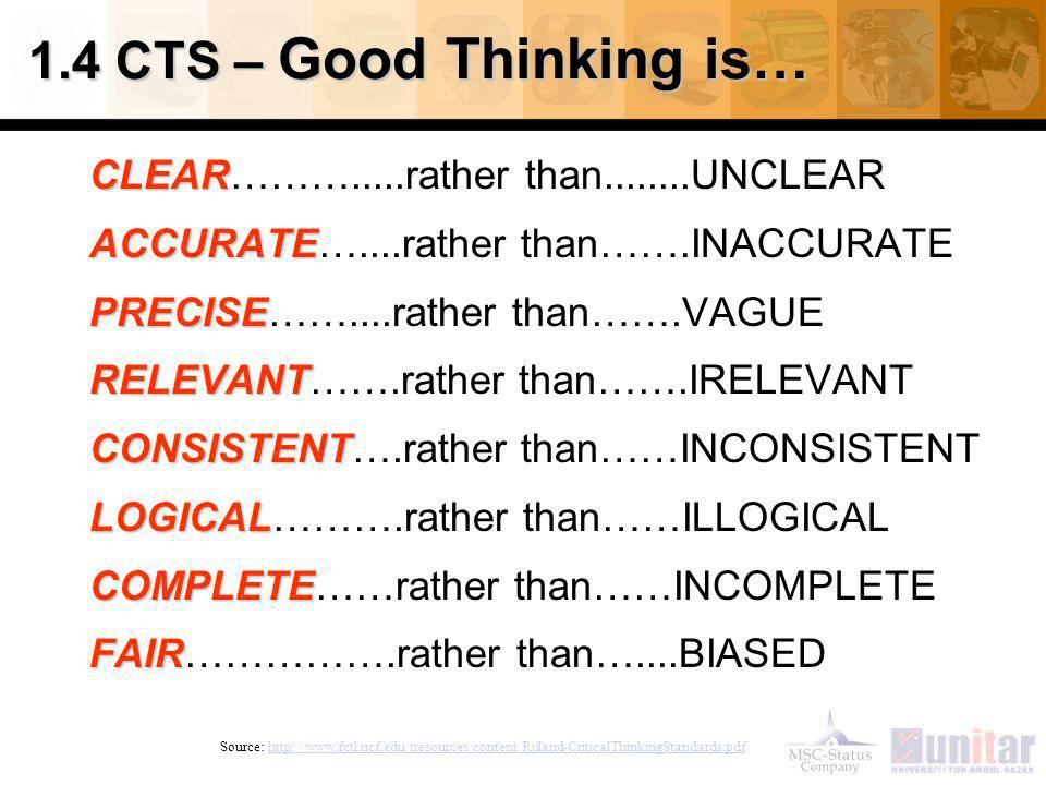 1.4 CTS – Good Thinking is… CLEAR……….....rather than........UNCLEAR