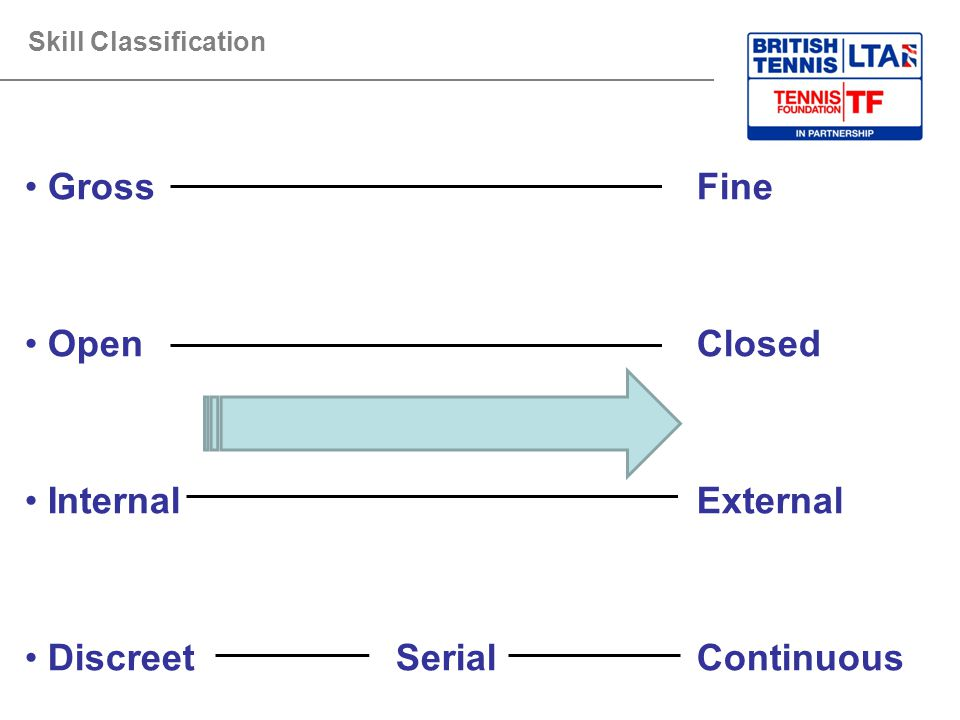 Discreet Serial Continuous