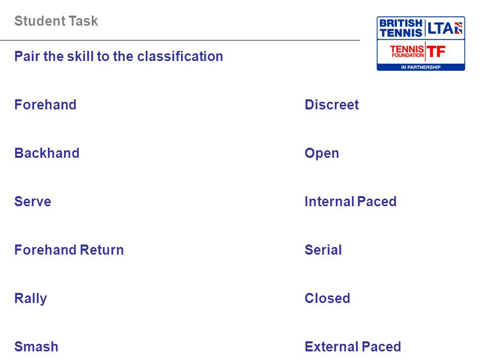 Pair the skill to the classification
