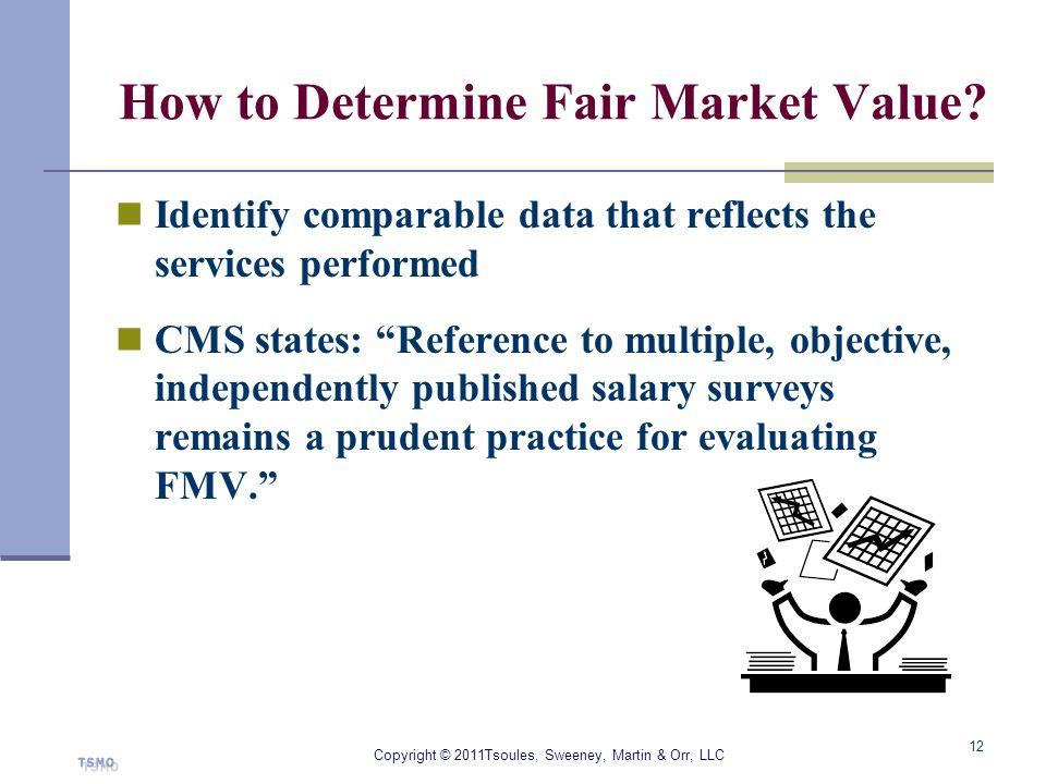 How to Determine Fair Market Value