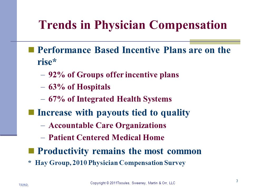 Trends in Physician Compensation