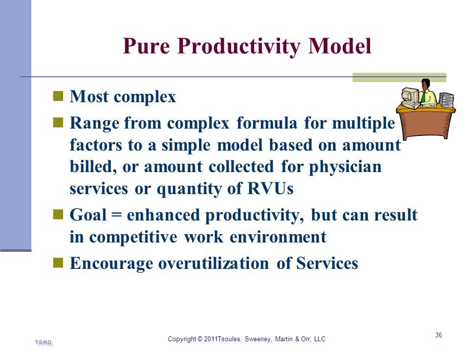 Pure Productivity Model